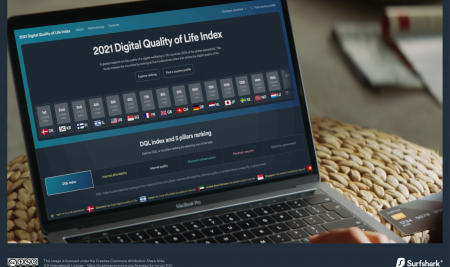 The quality of the digital environment in the Czech Republic is among top-30 in the world